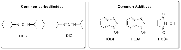 Amide Coupling in Medicinal Chemistry